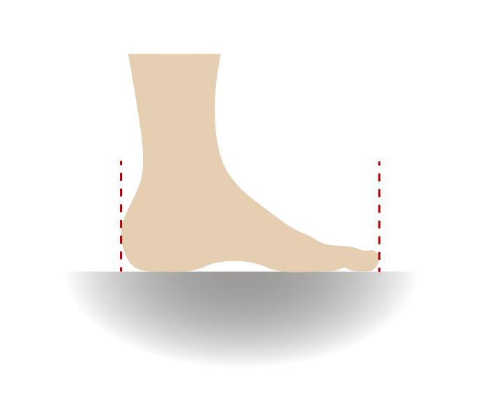 как обводить стопу для измерения
