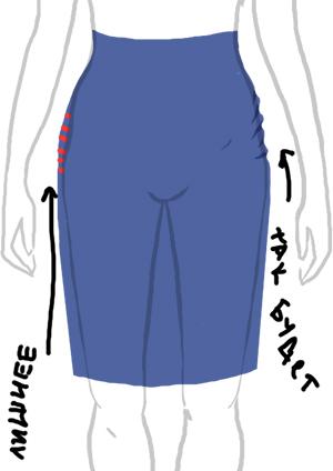 4 формы таза и идеальные юбки к ним
