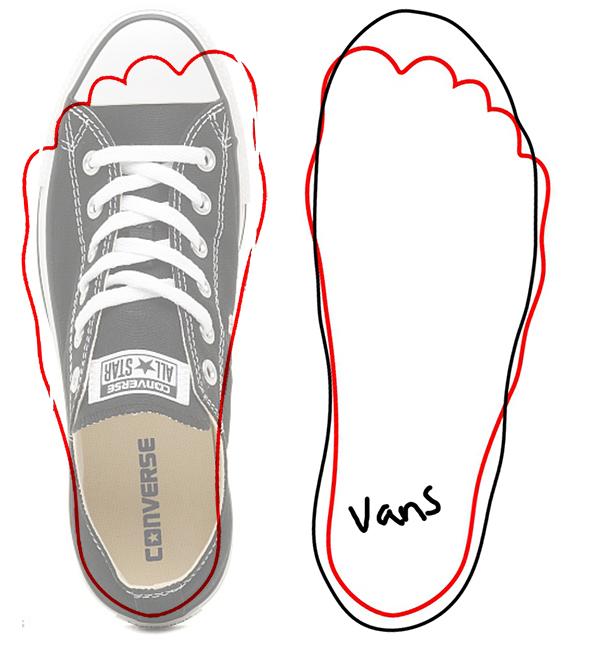 конверсы венсы широкая нога convers vans