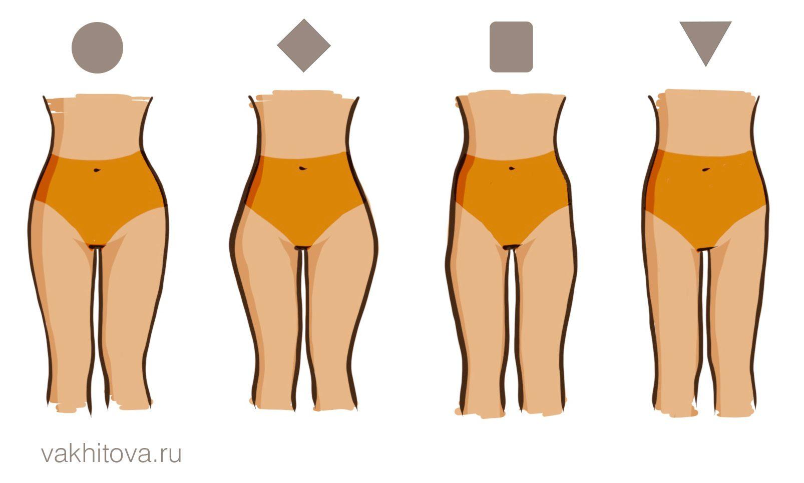 4 формы таза и идеальные плавки